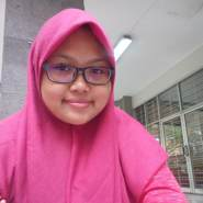 fitriziyyatul09's profile photo