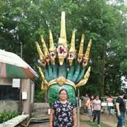 sukunyasu9's Waplog profile image