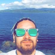 ngatidr3ad's profile photo