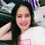 elisa09estinopo4's profile photo