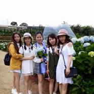 nu248563's profile photo