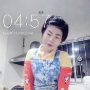 user_yadb035's profile photo