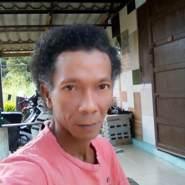 chits876's profile photo