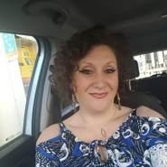 celinajudge's profile photo