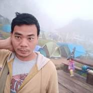 user_mrp254's profile photo