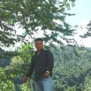 negros9's profile photo