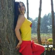 RitaSaliba00's profile photo