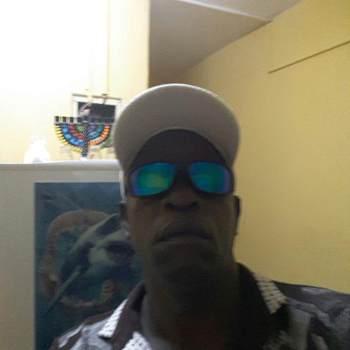 damianl190_Camaguey_Single_Male