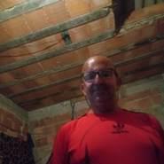 ginoa214's profile photo