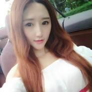 xuyumolly's profile photo
