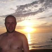 viktors117's profile photo