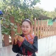 aekapanc's profile photo
