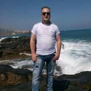 Ammarb163's profile photo