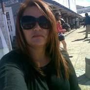 loretta_19_jefthas's profile photo
