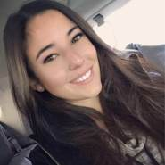 angievarona15's profile photo