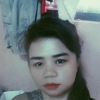 user_htc2963_Samut Prakan_Độc thân_Nữ