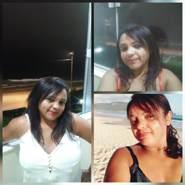 joicemariamarques340's profile photo