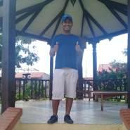Negrito2563's profile photo