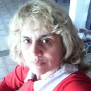 normareales's profile photo