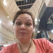 astrels's profile photo