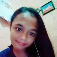 anisar39's profile photo