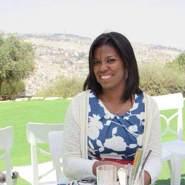 carmelinaimitola's profile photo