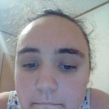 alymaylovelynn_Michigan_Single_Female