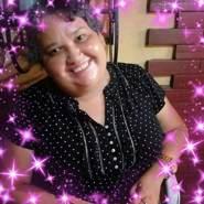 daniac23's profile photo
