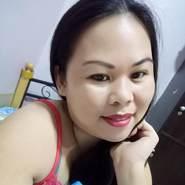 jecrelpanghao's profile photo