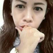nicacha's profile photo