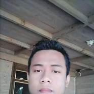 kotas738's profile photo