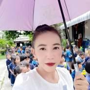 pimpaveek's profile photo
