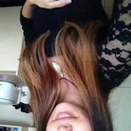 tgutgigitfi's profile photo