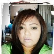 trejoclaudia1974's profile photo