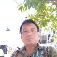 acenggondrobg's profile photo