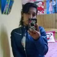 rihanita160's profile photo