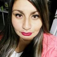 marianaaa_46's profile photo