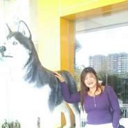 carmelao12's profile photo