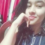 nishar17's profile photo