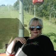 urszulag2's profile photo