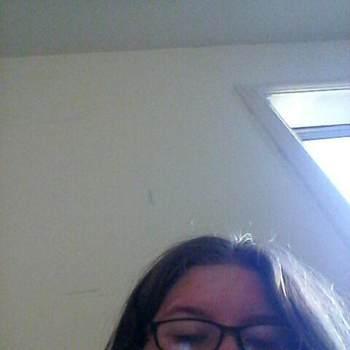 bertonia_Idaho_Single_Female