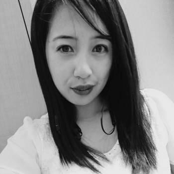 ayesha_kate_143_Kanagawa_Single_Female