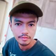 anirutk3's profile photo