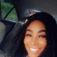 blessingangela's profile photo