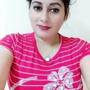 gitak028's profile photo