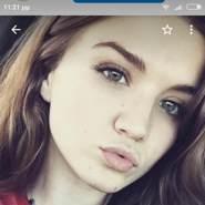ariana0123's profile photo