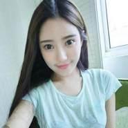 ivyi618's profile photo
