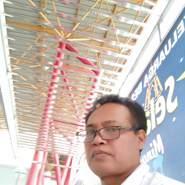 jokos754's profile photo