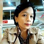 sri73maniss's profile photo