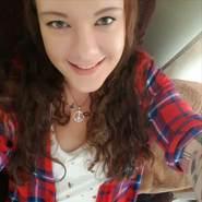 ashe_ksh456's profile photo